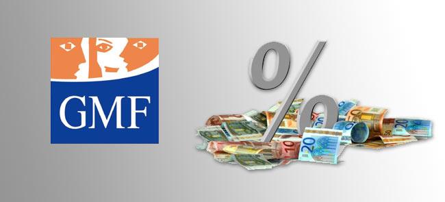 Les Contrats D Assurance Vie Gmf Remuneres A 3 20 En 2011