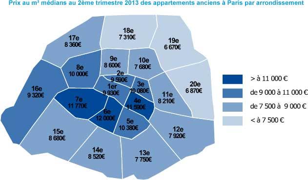 prix de l 39 immobilier paris par arrondissement et. Black Bedroom Furniture Sets. Home Design Ideas