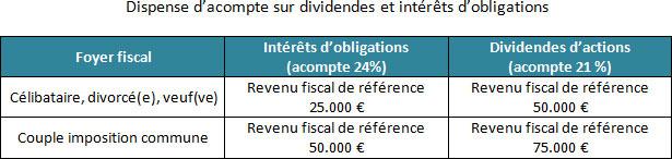Urgent chappez l 39 acompte d 39 imp t sur les dividendes et int r ts de placement sicavonline - Plafond revenu fiscal de reference ...