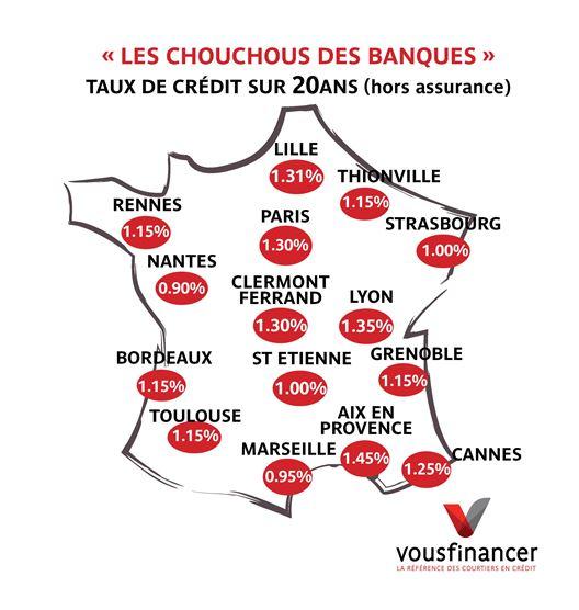 Credit Immobilier Quel Est Le Meilleur Taux D Emprunt Sur 20 Ans