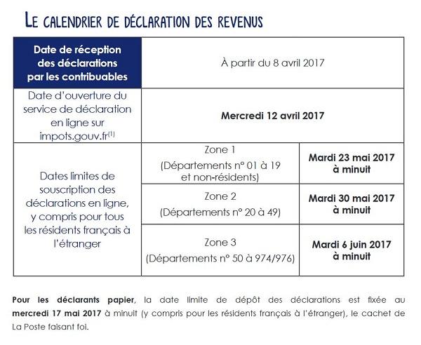 Declaration De Revenus 2016 Impot Sur Le Revenu 2017 La Date