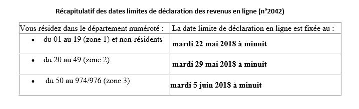 Declaration Des Revenus 2017 Quelle Date Limite De Depot Retenir